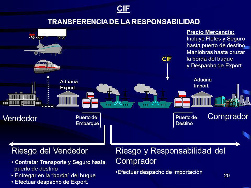 20 CIF TRANSFERENCIA DE LA RESPONSABILIDAD Riesgo y Responsabilidad del Comprador Efectuar despacho de Importación Vendedor Comprador Puerto de Embarq