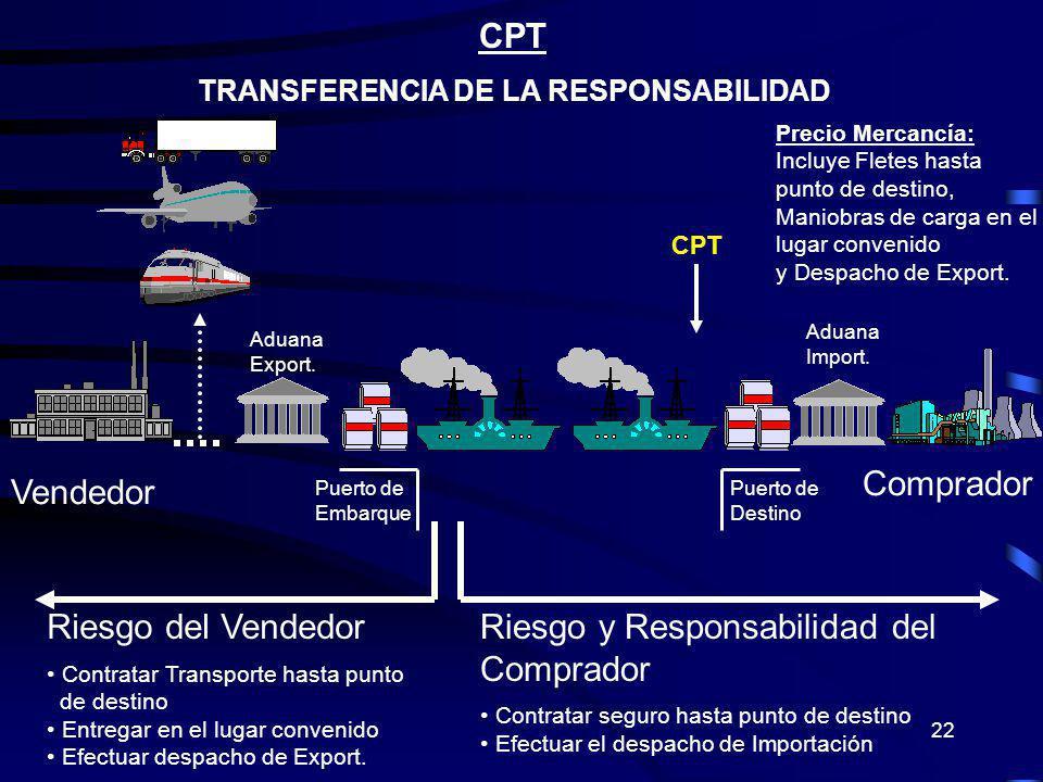 22 CPT TRANSFERENCIA DE LA RESPONSABILIDAD Riesgo y Responsabilidad del Comprador Contratar seguro hasta punto de destino Efectuar el despacho de Impo