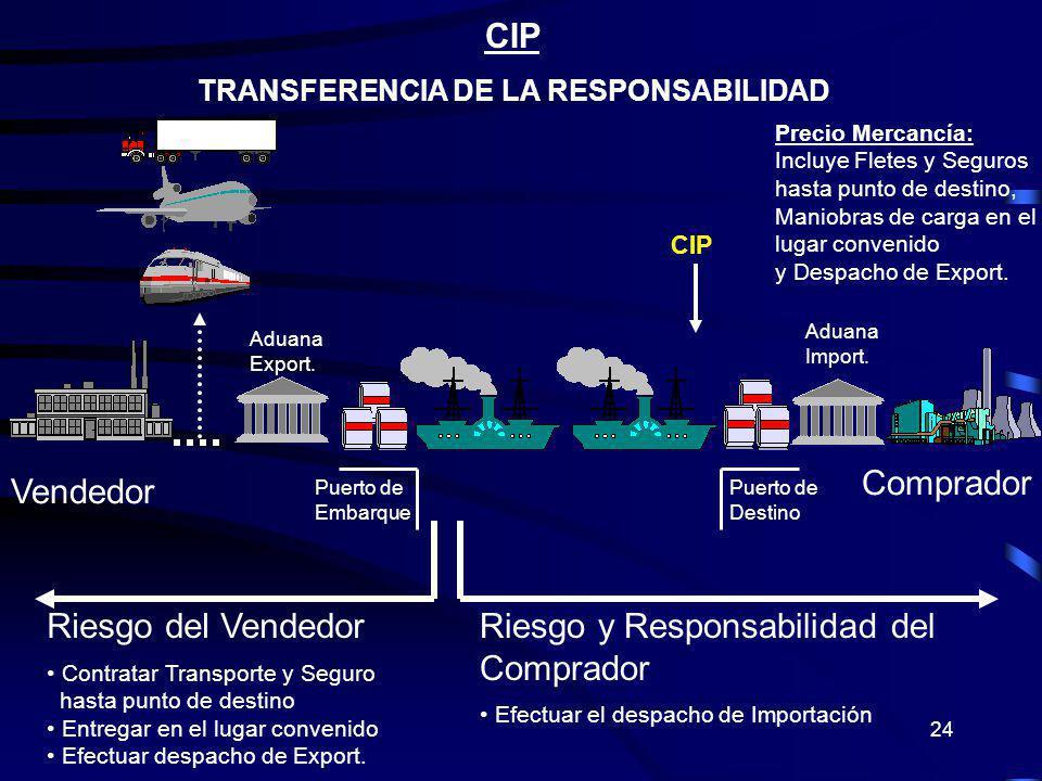 24 CIP TRANSFERENCIA DE LA RESPONSABILIDAD Riesgo y Responsabilidad del Comprador Efectuar el despacho de Importación Vendedor Comprador Puerto de Emb