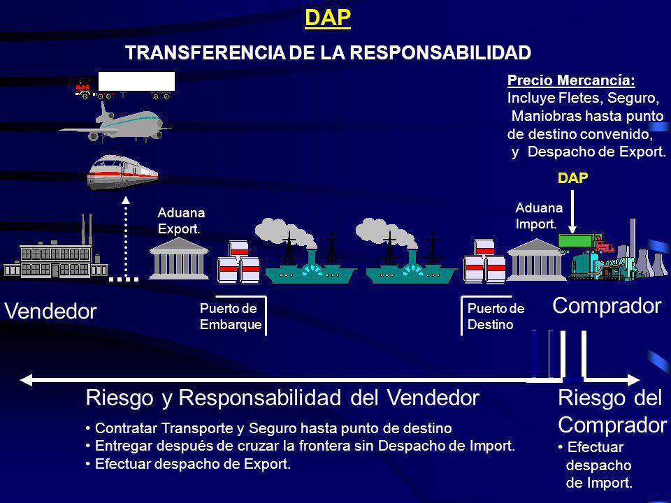 Riesgo del Comprador Efectuar despacho de Import. DAP TRANSFERENCIA DE LA RESPONSABILIDAD Vendedor Comprador Puerto de Embarque Puerto de Destino Adua