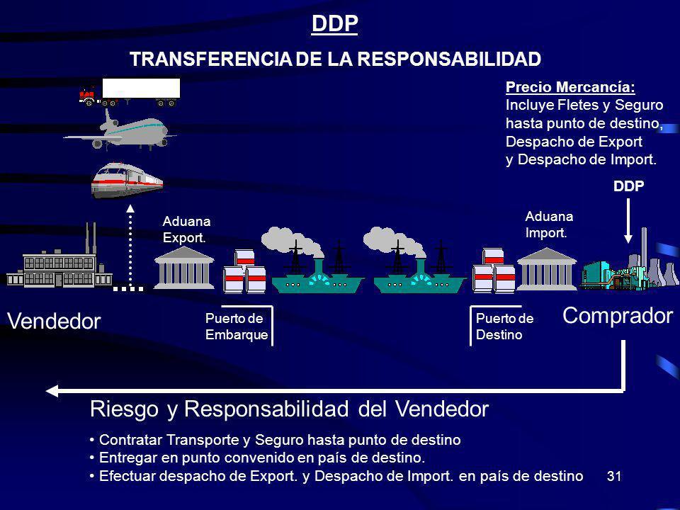 31 DDP TRANSFERENCIA DE LA RESPONSABILIDAD Vendedor Comprador Puerto de Embarque Puerto de Destino Aduana Export. Aduana Import. Riesgo y Responsabili