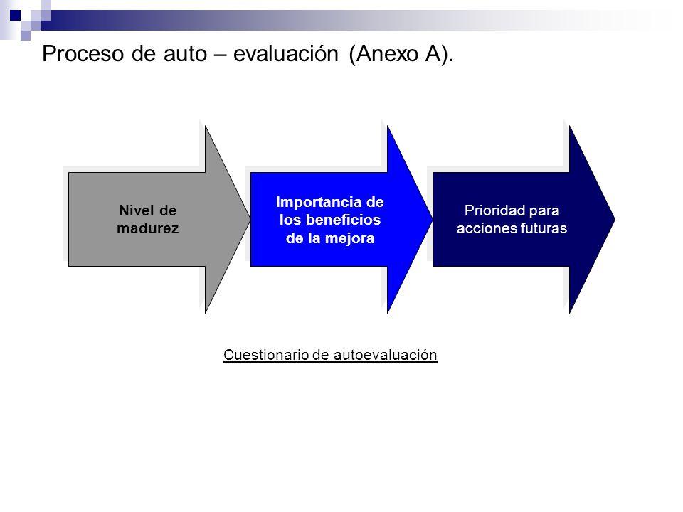 8 Relaciones de beneficio mutuo con los proveedores. Análisis de costo / beneficio. Planeación estratégica. FODA. Gráfica de tendencias. Planeación de