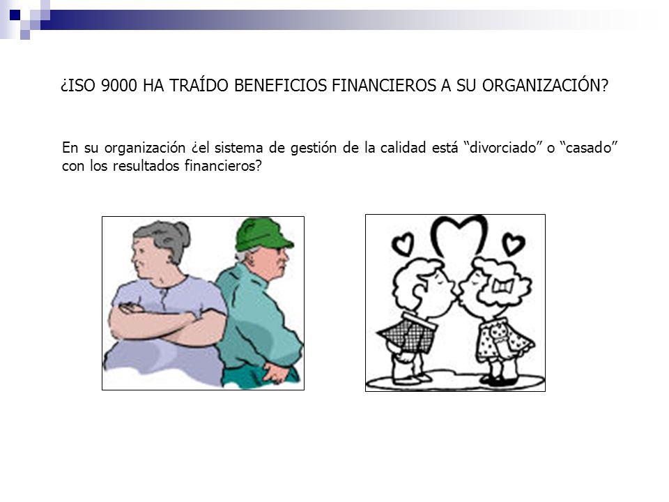 En su organización ¿el sistema de gestión de la calidad está divorciado o casado con los resultados financieros.
