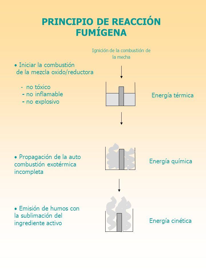 PRINCIPIO DE REACCIÓN FUMÍGENA Iniciar la combustión de la mezcla oxido/reductora - no tóxico - no inflamable - no explosivo Propagación de la auto co