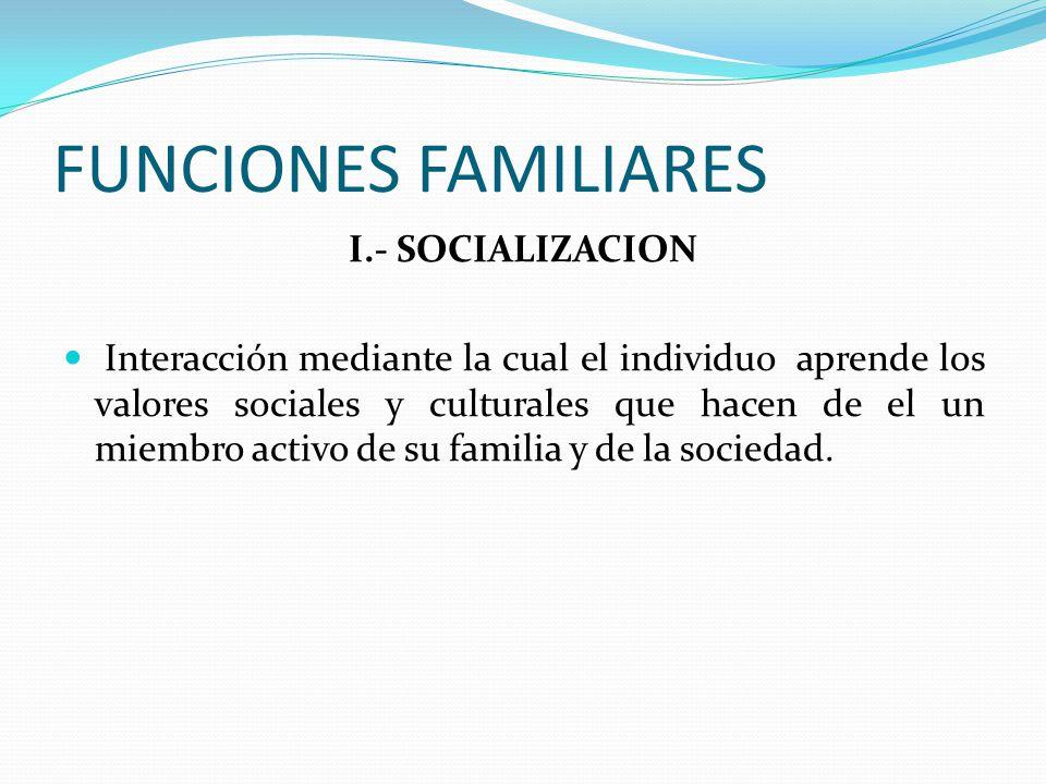 FUNCIONES FAMILIARES I.- SOCIALIZACION Interacción mediante la cual el individuo aprende los valores sociales y culturales que hacen de el un miembro activo de su familia y de la sociedad.