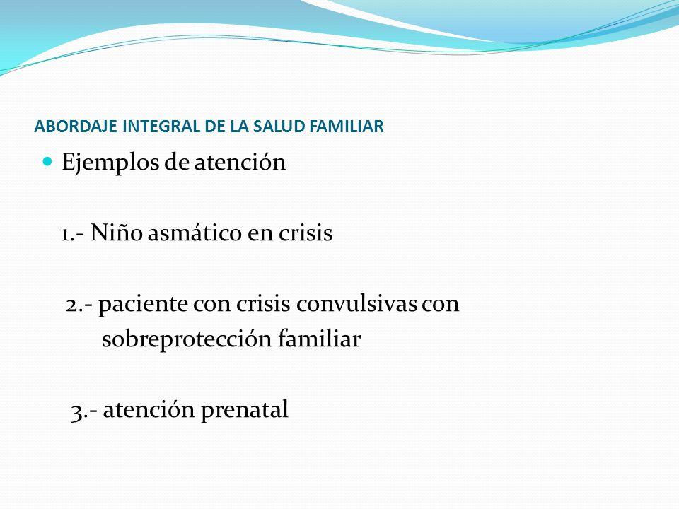 ABORDAJE INTEGRAL DE LA SALUD FAMILIAR Ejemplos de atención 1.- Niño asmático en crisis 2.- paciente con crisis convulsivas con sobreprotección familiar 3.- atención prenatal