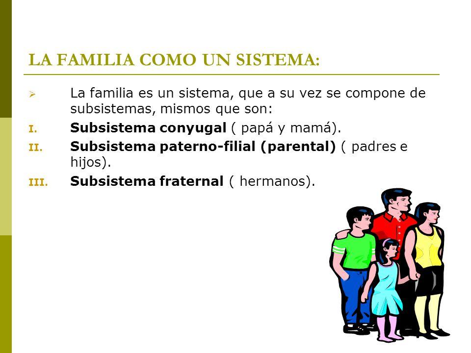 LA FAMILIA COMO UN SISTEMA: La familia es un sistema, que a su vez se compone de subsistemas, mismos que son: I. Subsistema conyugal ( papá y mamá). I