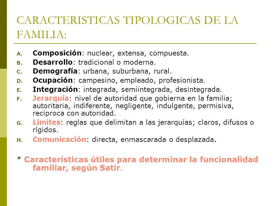 CARACTERISTICAS TIPOLOGICAS DE LA FAMILIA: A. Composición: nuclear, extensa, compuesta. B. Desarrollo: tradicional o moderna. C. Demografía: urbana, s