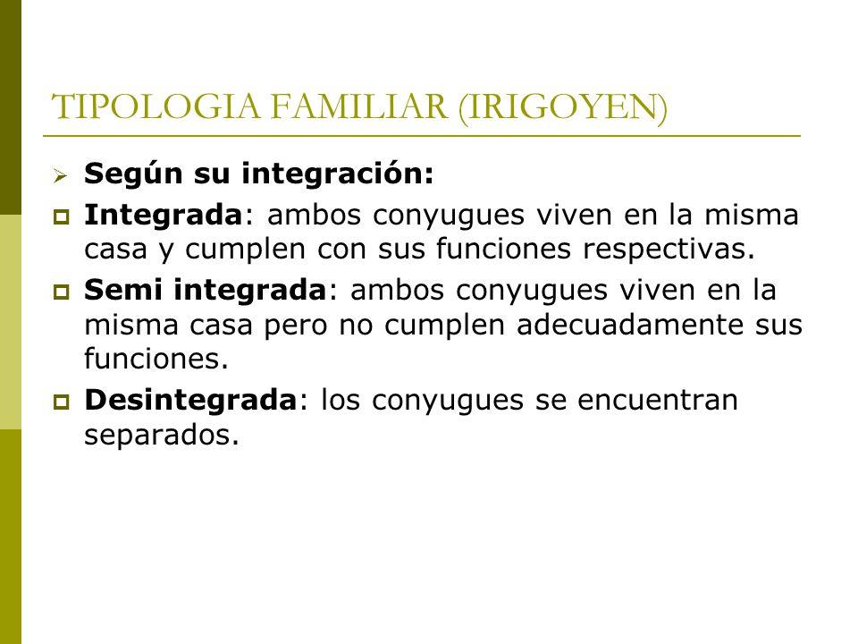 TIPOLOGIA FAMILIAR (IRIGOYEN) Según su integración: Integrada: ambos conyugues viven en la misma casa y cumplen con sus funciones respectivas. Semi in