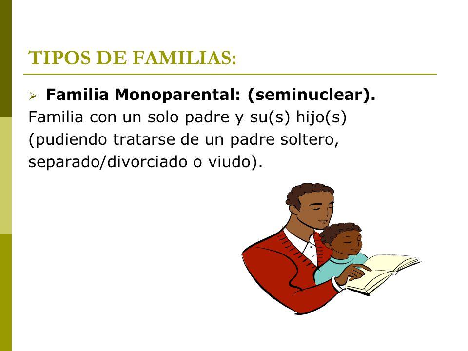 TIPOS DE FAMILIAS: Familia Monoparental: (seminuclear). Familia con un solo padre y su(s) hijo(s) (pudiendo tratarse de un padre soltero, separado/div