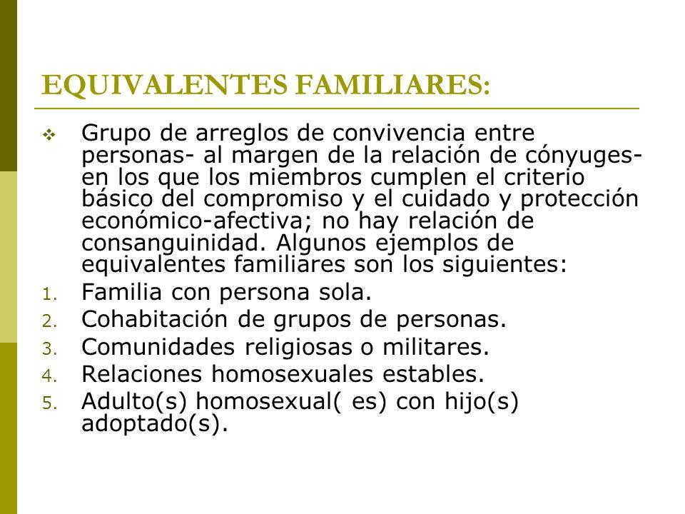 EQUIVALENTES FAMILIARES: Grupo de arreglos de convivencia entre personas- al margen de la relación de cónyuges- en los que los miembros cumplen el cri