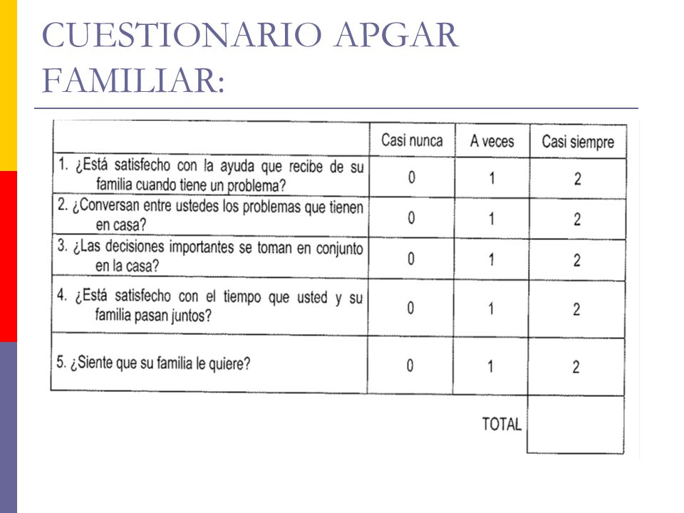 CUESTIONARIO APGAR FAMILIAR: