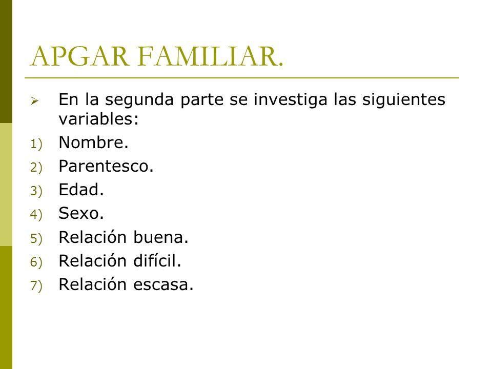 APGAR FAMILIAR. En la segunda parte se investiga las siguientes variables: 1) Nombre. 2) Parentesco. 3) Edad. 4) Sexo. 5) Relación buena. 6) Relación