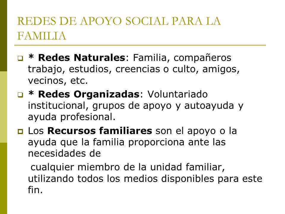 REDES DE APOYO SOCIAL PARA LA FAMILIA * Redes Naturales: Familia, compañeros trabajo, estudios, creencias o culto, amigos, vecinos, etc. * Redes Organ