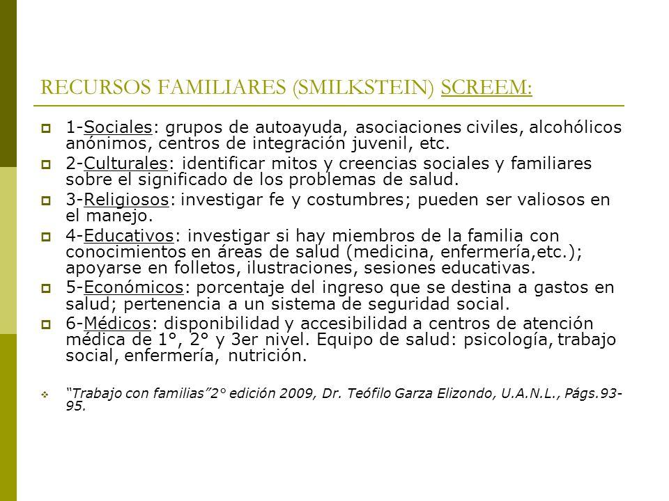 RECURSOS FAMILIARES (SMILKSTEIN) SCREEM: 1-Sociales: grupos de autoayuda, asociaciones civiles, alcohólicos anónimos, centros de integración juvenil,