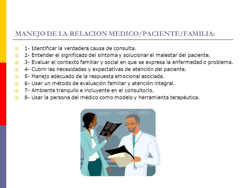 MANEJO DE LA RELACION MEDICO/PACIENTE/FAMILIA: 1- Identificar la verdadera causa de consulta. 2- Entender el significado del síntoma y solucionar el m