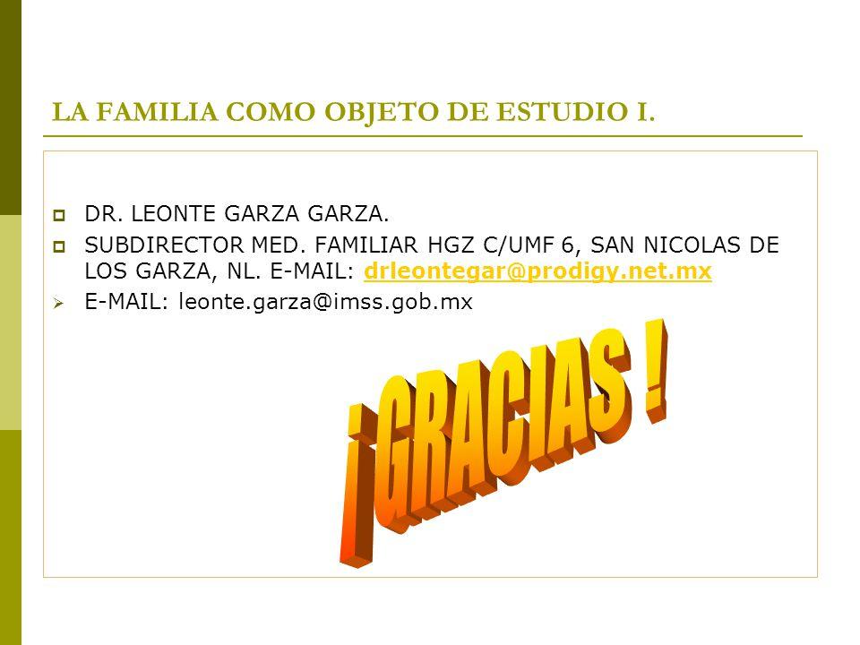 LA FAMILIA COMO OBJETO DE ESTUDIO I. DR. LEONTE GARZA GARZA. SUBDIRECTOR MED. FAMILIAR HGZ C/UMF 6, SAN NICOLAS DE LOS GARZA, NL. E-MAIL: drleontegar@
