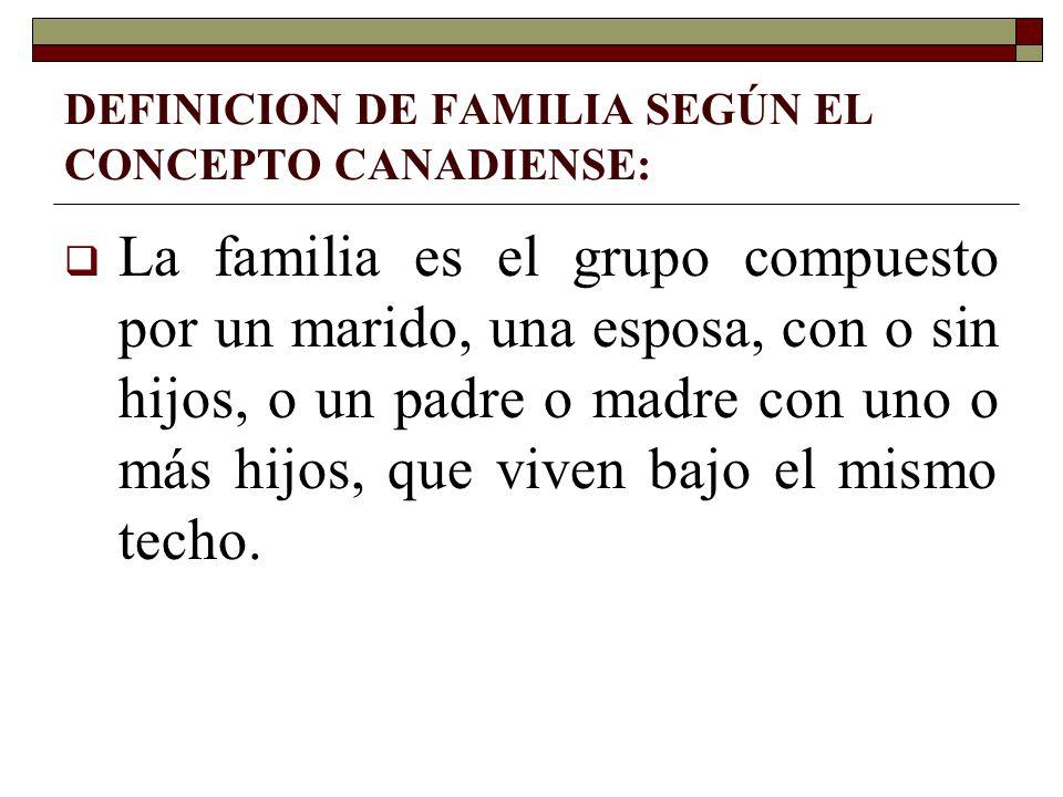 DEFINICION DE FAMILIA: Lo hasta aquí señalado sirve como marco de referencia para ayudar a la medicina familiar a conceptualizar y definir mejor al grupo llamado familia.