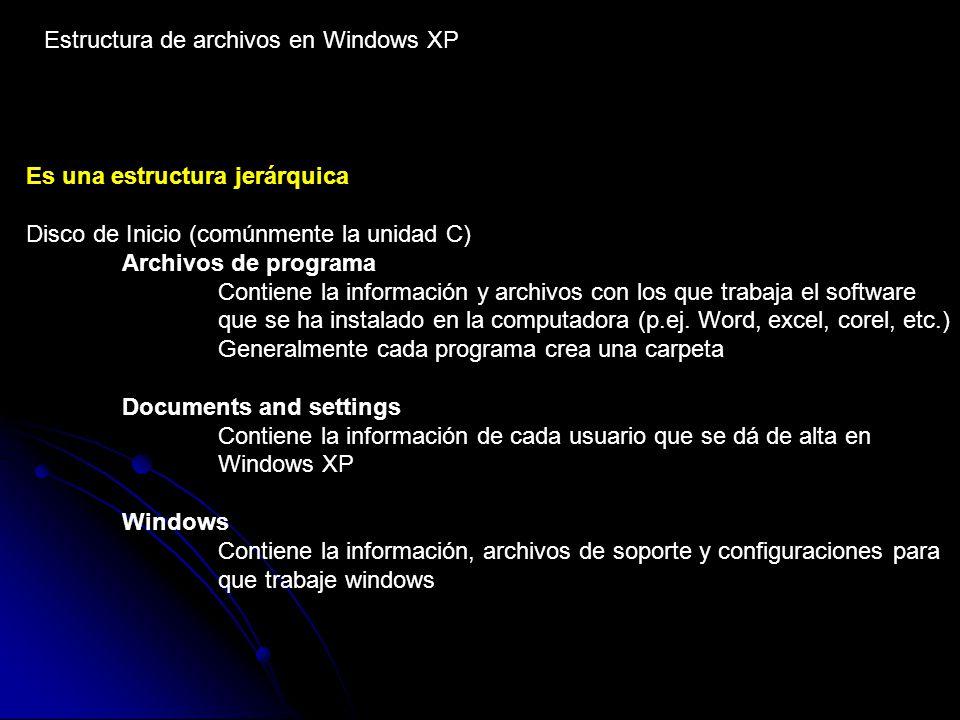 Es una estructura jerárquica Disco de Inicio (comúnmente la unidad C) Archivos de programa Contiene la información y archivos con los que trabaja el software que se ha instalado en la computadora (p.ej.