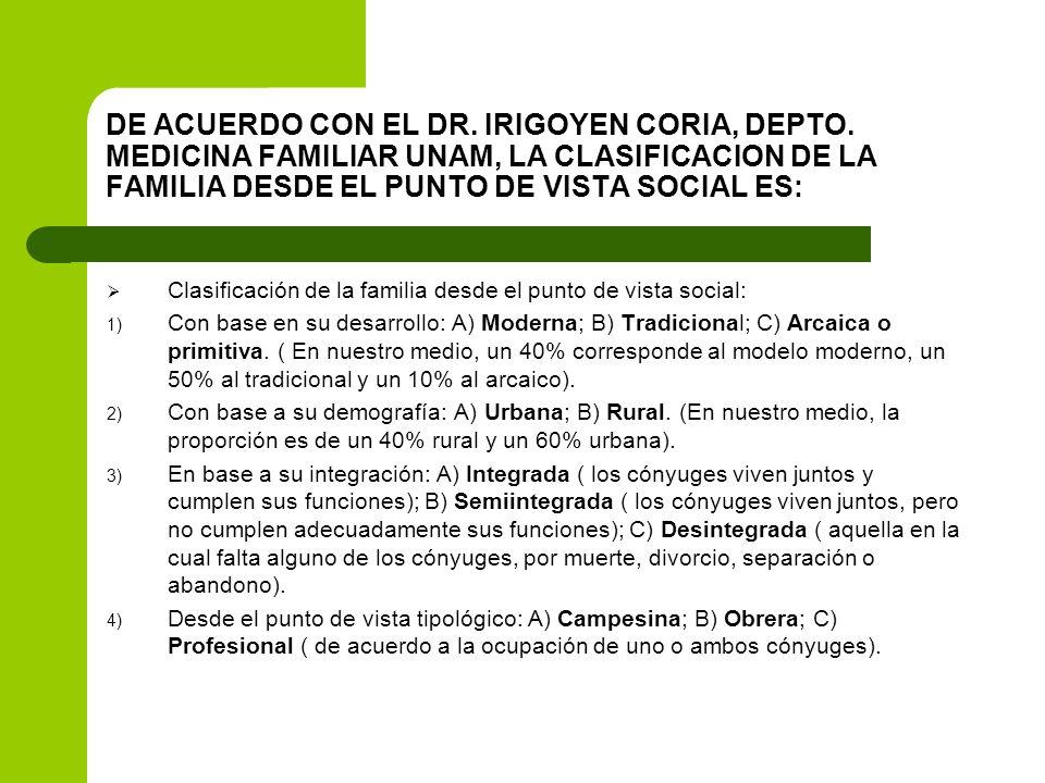 DE ACUERDO CON EL DR. IRIGOYEN CORIA, DEPTO. MEDICINA FAMILIAR UNAM, LA CLASIFICACION DE LA FAMILIA DESDE EL PUNTO DE VISTA SOCIAL ES: Clasificación d