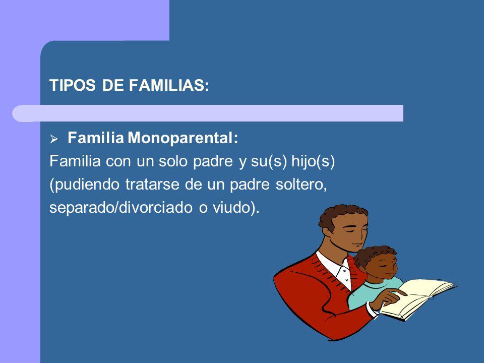 TIPOS DE FAMILIAS: Familia Monoparental: Familia con un solo padre y su(s) hijo(s) (pudiendo tratarse de un padre soltero, separado/divorciado o viudo