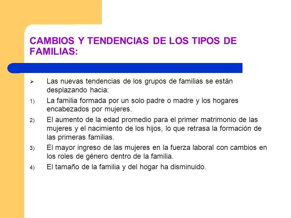 CAMBIOS Y TENDENCIAS DE LOS TIPOS DE FAMILIAS: Las nuevas tendencias de los grupos de familias se están desplazando hacia: 1) La familia formada por u