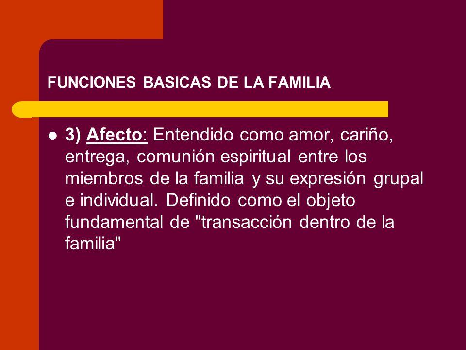 FUNCIONES BASICAS DE LA FAMILIA 3) Afecto: Entendido como amor, cariño, entrega, comunión espiritual entre los miembros de la familia y su expresión g
