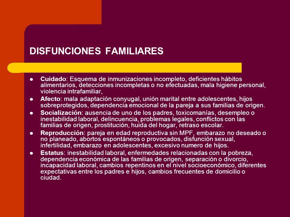 DISFUNCIONES FAMILIARES Cuidado: Esquema de inmunizaciones incompleto, deficientes hábitos alimentarios, detecciones incompletas o no efectuadas, mala