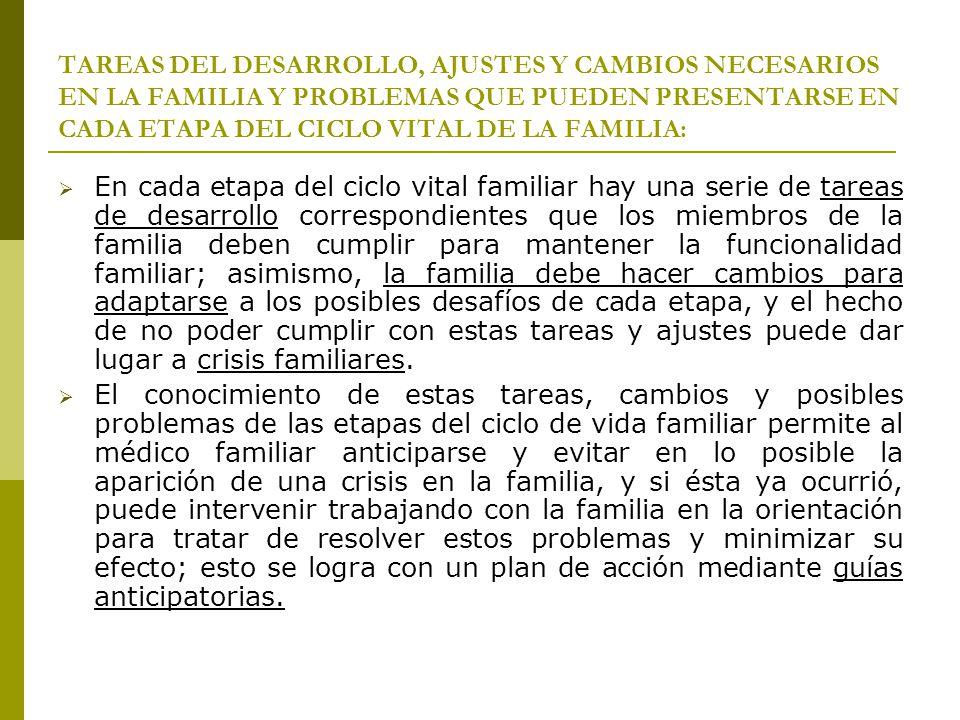 TAREAS DEL DESARROLLO, AJUSTES Y CAMBIOS NECESARIOS EN LA FAMILIA Y PROBLEMAS QUE PUEDEN PRESENTARSE EN CADA ETAPA DEL CICLO VITAL DE LA FAMILIA: En c