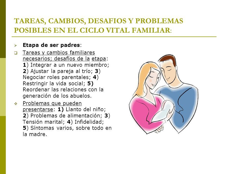 TAREAS, CAMBIOS, DESAFIOS Y PROBLEMAS POSIBLES EN EL CICLO VITAL FAMILIAR: Etapa de ser padres: Tareas y cambios familiares necesarios; desafíos de la