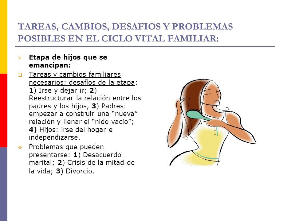 TAREAS, CAMBIOS, DESAFIOS Y PROBLEMAS POSIBLES EN EL CICLO VITAL FAMILIAR: Etapa de hijos que se emancipan: Tareas y cambios familiares necesarios; de
