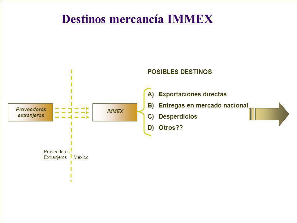 POSIBLES ESCENARIOS… Importación de: - Insumos - Maquinaria - Prod. terminado - Etc. - Transformación - No transformación - Transforma un 3ro - Desper