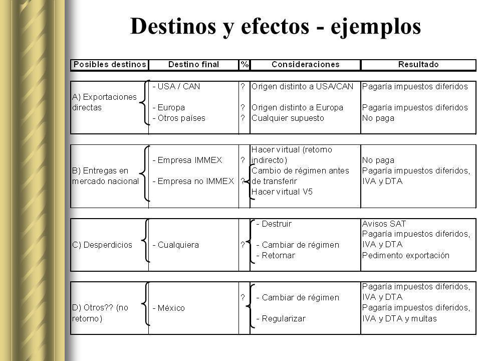IMMEX Destinos mercancía IMMEX Proveedores extranjeros Proveedores ExtranjerosMéxico POSIBLES DESTINOS A)Exportaciones directas B)Entregas en mercado