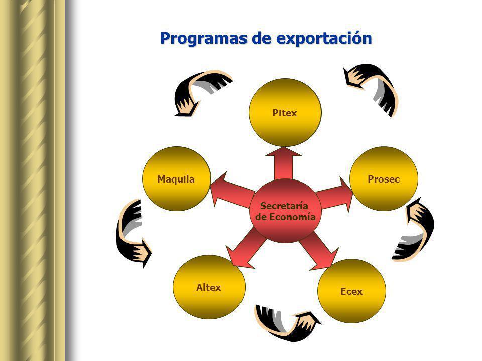 Cursos de capacitación en materia de Comercio Exterior 2009 para Entidades Federativas Junio 18, 2009