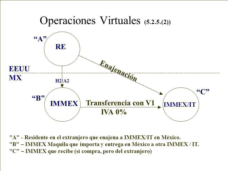Operaciones Virtuales (5.2.5.(1)) IMMEX RE IMMEX/IT EEUU MX B A B A - Residente en el extranjero que vende al otro residente en el extranjero B. A - I