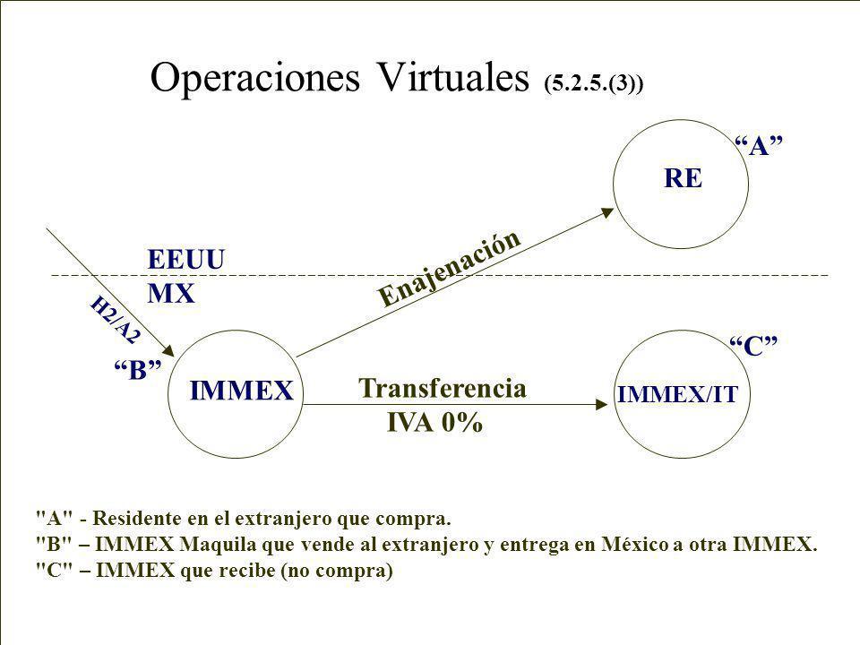 Operaciones Virtuales (5.2.5.(2)) IMMEX IMMEX/IT EEUU MX B C Transferencia con V1 IVA 0% H2/A2 RE A Enajenación