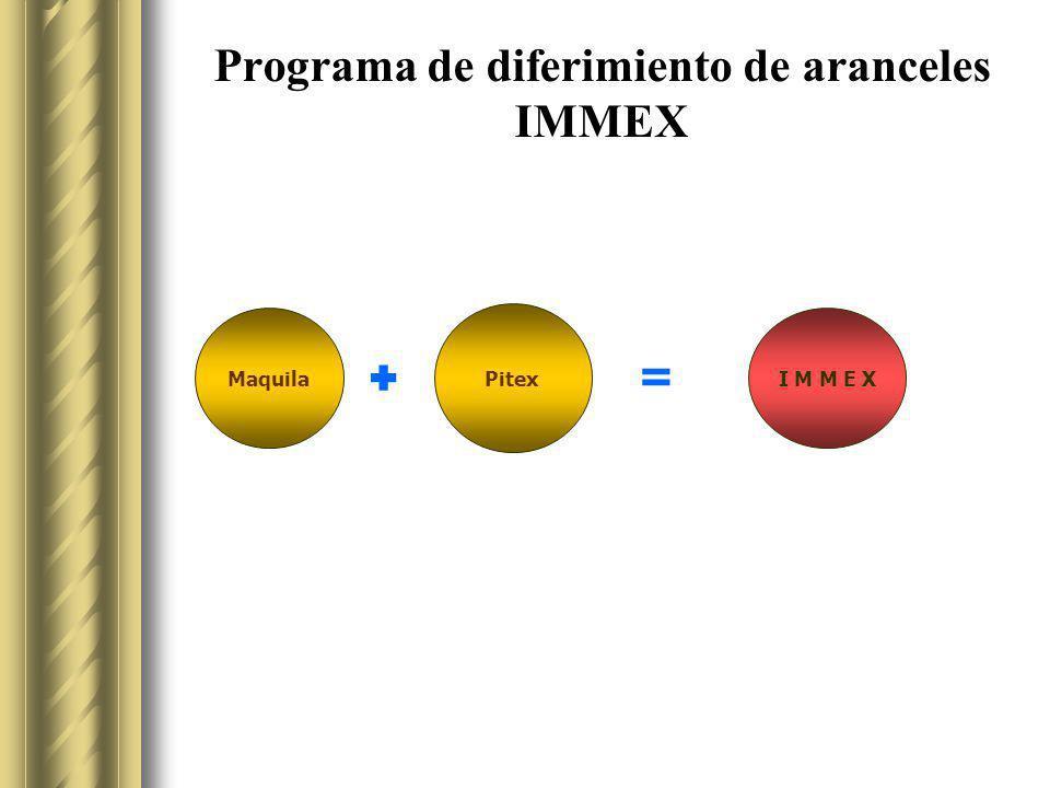 Programas de exportación Maquila Altex Ecex Prosec Pitex Secretaría de Economía Maquila Pitex