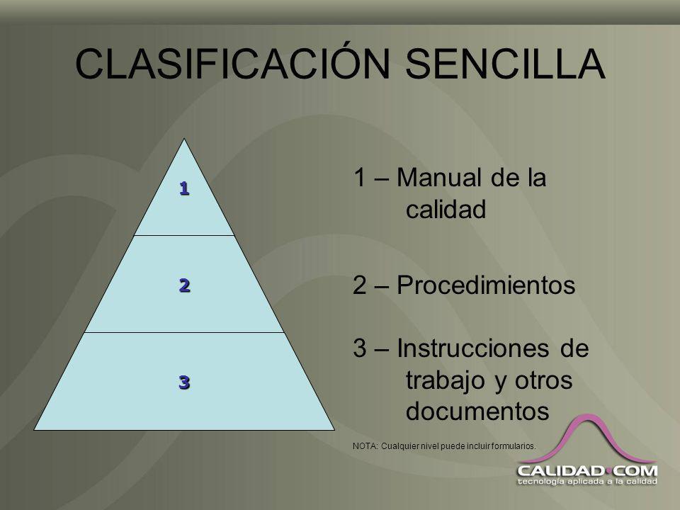 DOCUMENTOS DE ORIGEN EXTERNO Algunos ejemplos son: –normas (como la ISO 9001:2000); –documentación de alumnos y personal docente (certificados de estu