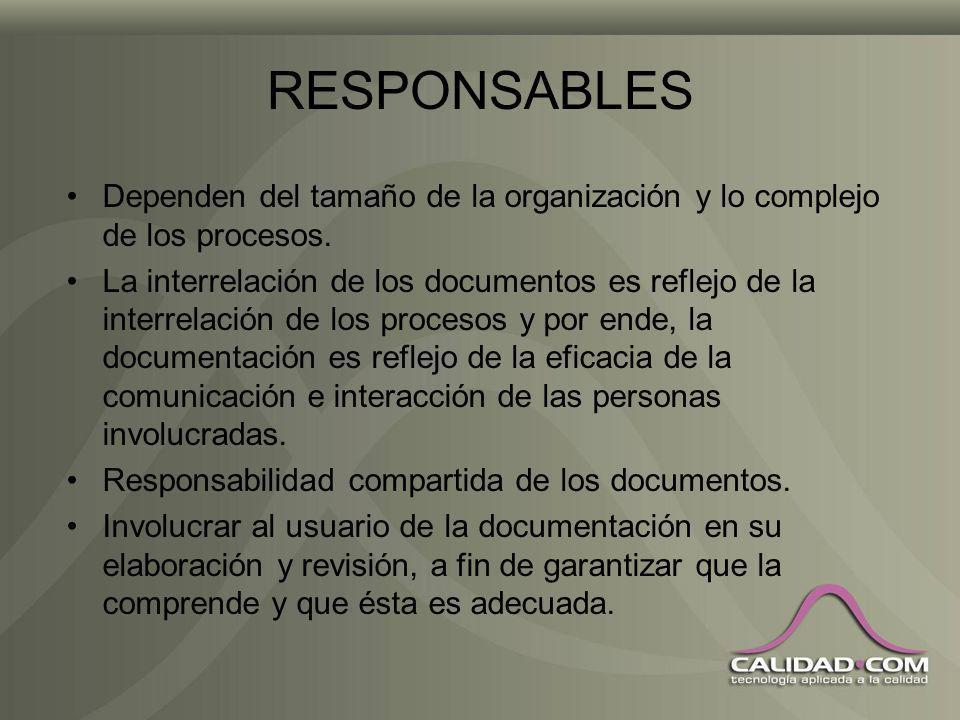 CLASIFICACIÓN SENCILLA 1 – Manual de la calidad 2 – Procedimientos 3 – Instrucciones de trabajo y otros documentos NOTA: Cualquier nivel puede incluir