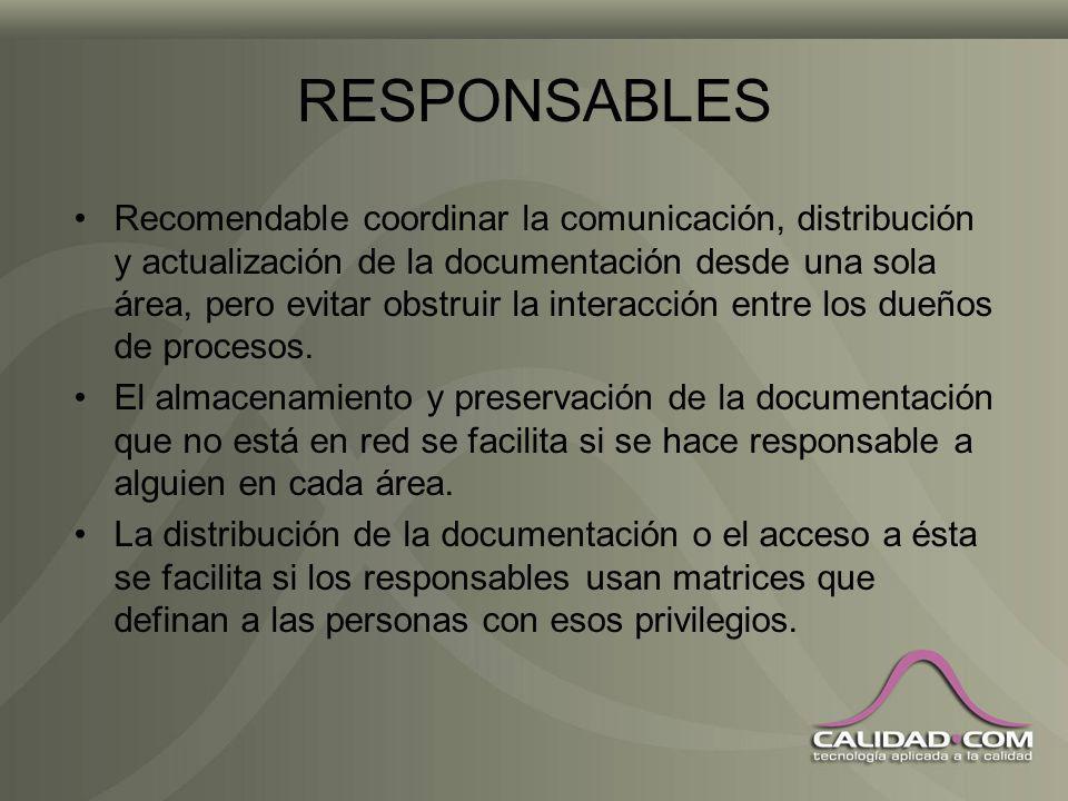 RESPONSABLES Dependen del tamaño de la organización y lo complejo de los procesos. La interrelación de los documentos es reflejo de la interrelación d