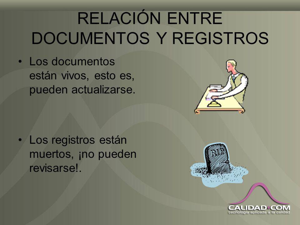 RELACIÓN ENTRE DOCUMENTOS Y REGISTROS En una cadena de procesos, los resultados de un proceso vienen a ser entradas del siguiente proceso. No se puede