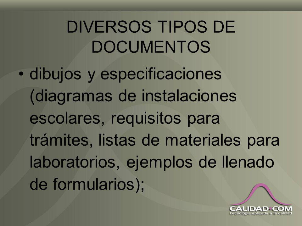 DIVERSOS TIPOS DE DOCUMENTOS dibujos y especificaciones (diagramas de instalaciones escolares, requisitos para trámites, listas de materiales para laboratorios, ejemplos de llenado de formularios);
