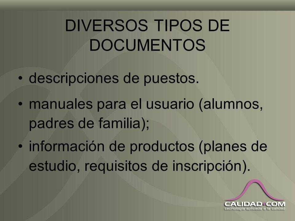 DIVERSOS TIPOS DE DOCUMENTOS programas (inscripción, auditorías, calibración, mantenimiento, estudios, formación, revisión por la dirección); contrato