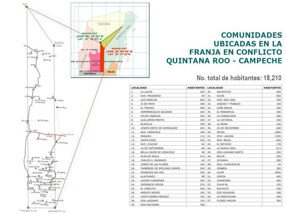 No. total de habitantes: 18,210 COMUNIDADES UBICADAS EN LA FRANJA EN CONFLICTO QUINTANA ROO - CAMPECHE