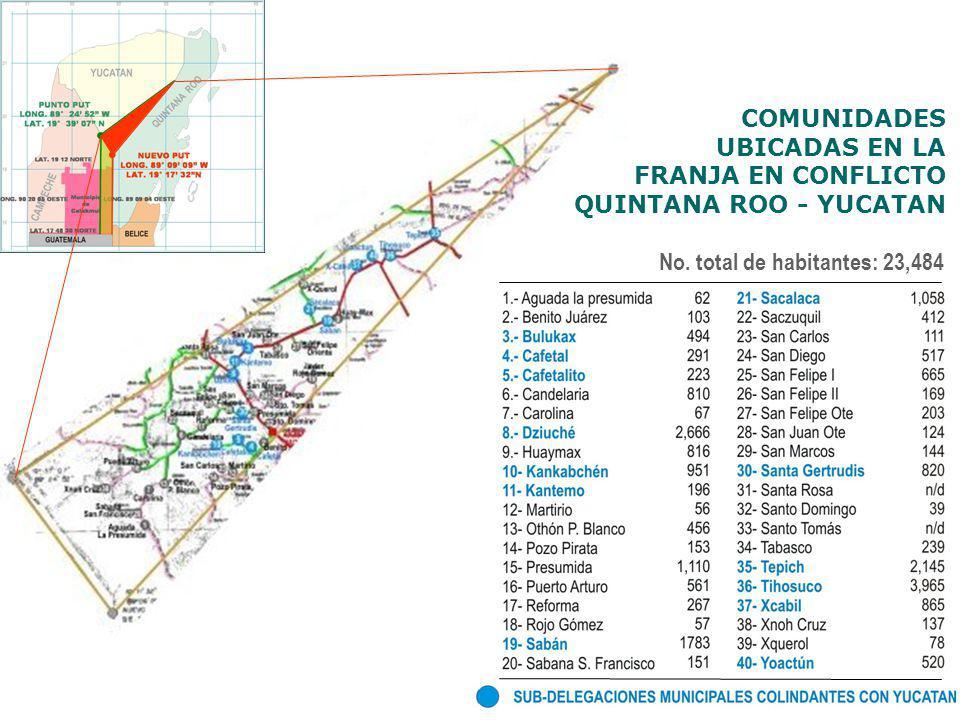 No. total de habitantes: 23,484 COMUNIDADES UBICADAS EN LA FRANJA EN CONFLICTO QUINTANA ROO - YUCATAN