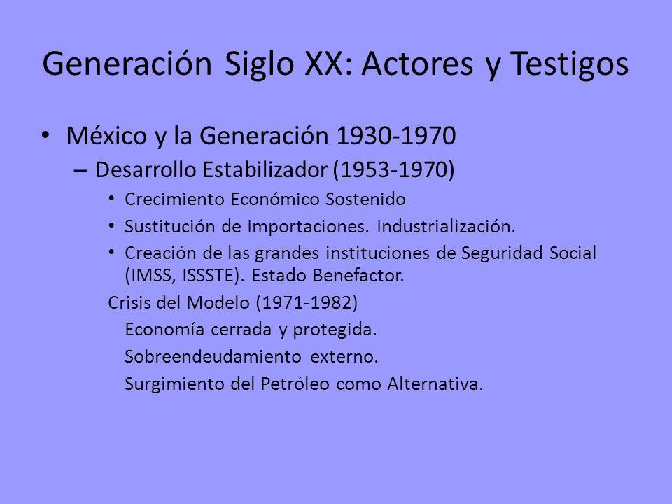 Generación Siglo XX: Actores y Testigos México y la Generación 1930-1970 – Desarrollo Estabilizador (1953-1970) Crecimiento Económico Sostenido Sustit
