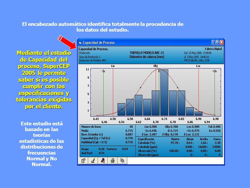 Mediante el estudio de Capacidad del proceso, SuperCEP 2005 le permite saber si es posible cumplir con las especificaciones y tolerancias exigidas por