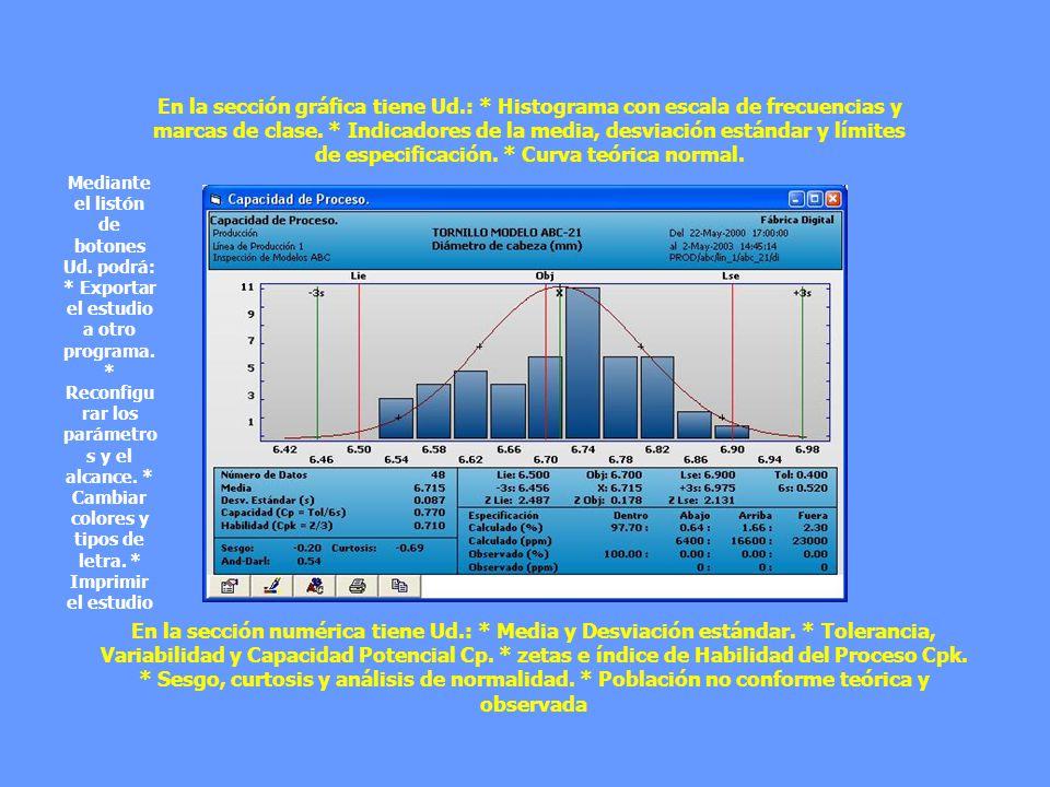 En la sección gráfica tiene Ud.: * Histograma con escala de frecuencias y marcas de clase. * Indicadores de la media, desviación estándar y límites de