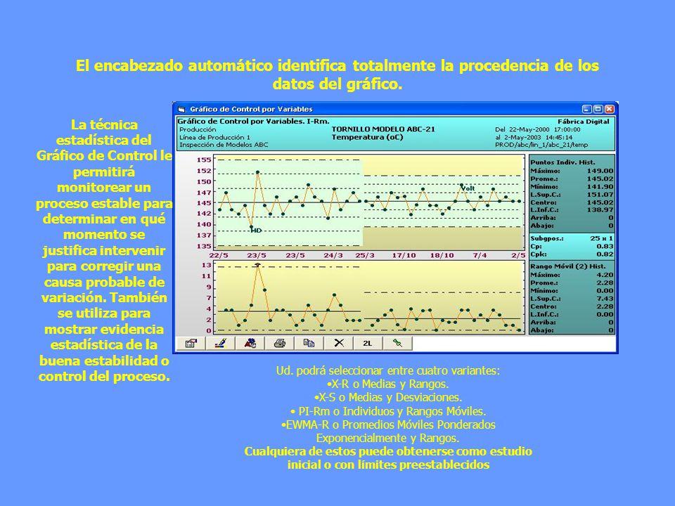 La técnica estadística del Gráfico de Control le permitirá monitorear un proceso estable para determinar en qué momento se justifica intervenir para c