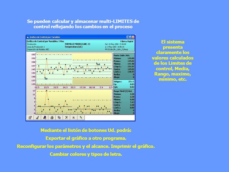 El sistema presenta claramente los valores calculados de los Limites de control, Media, Rango, maximo, mínimo, etc. Mediante el listón de botones Ud.